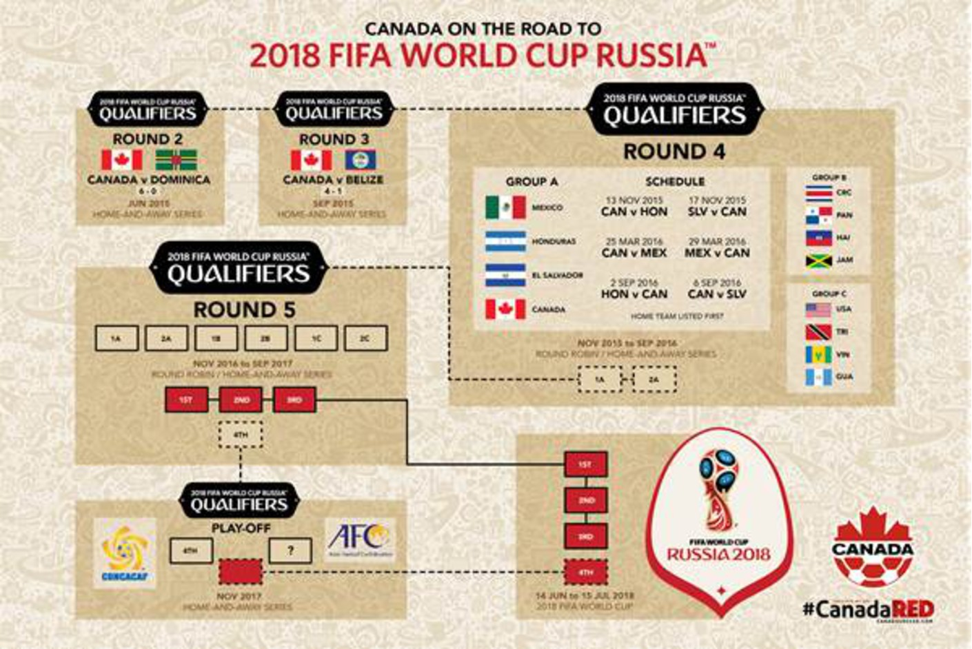 Bc place blog bc place bc place to host canadian mens team in 2018 fifa world cup russia qualifier gumiabroncs